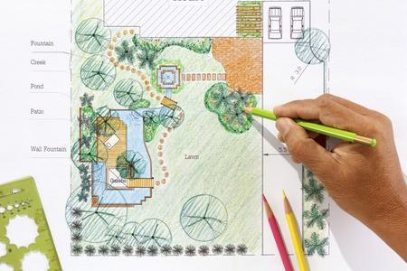 Haveplan - tips, tricks - hvorfor og hvordan