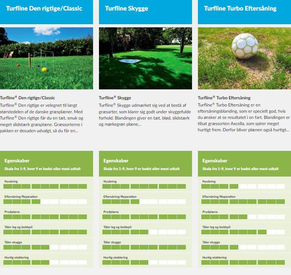 Turfline produkter sammenligning
